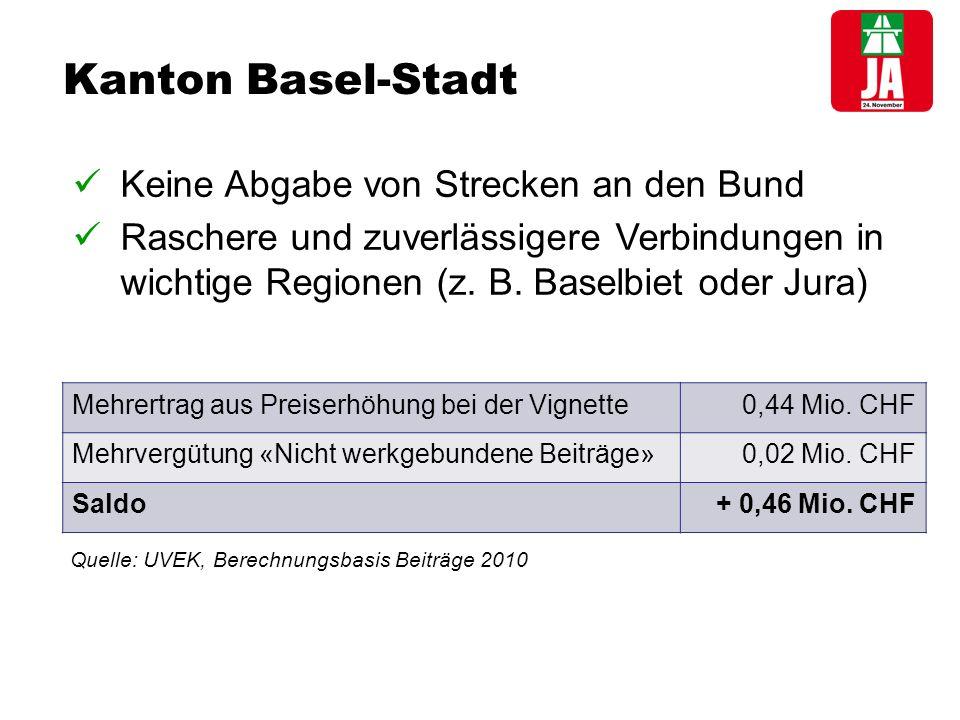 Kanton Basel-Stadt Keine Abgabe von Strecken an den Bund Raschere und zuverlässigere Verbindungen in wichtige Regionen (z.