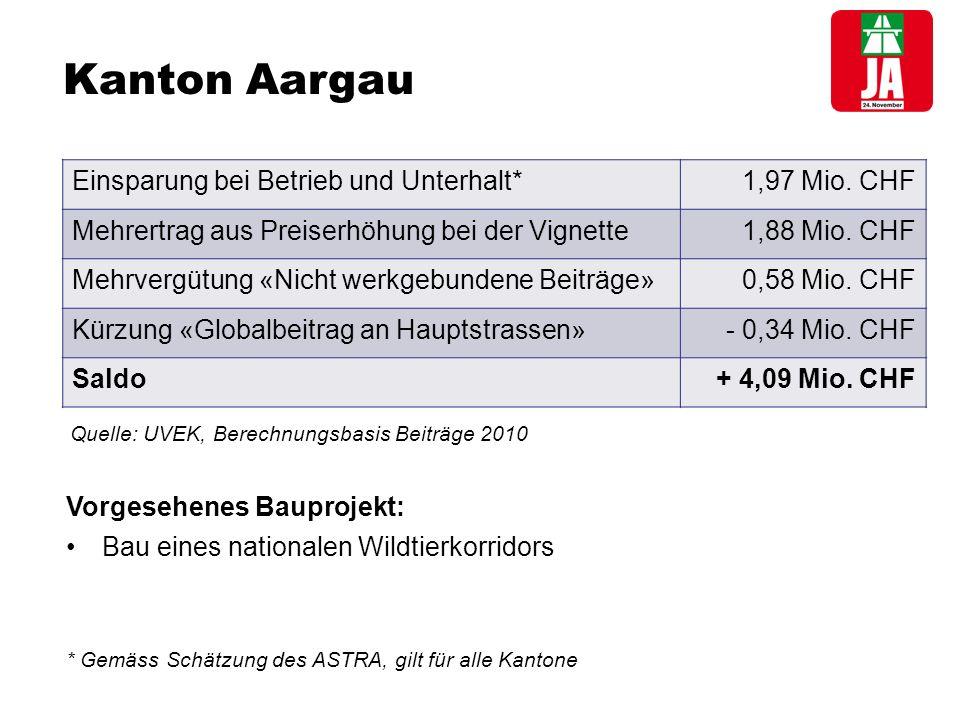 Kanton Zug Walterswil – Sihlbrugg – Kantonsgrenze ZH des Abschnitts Baar – Hirzel – Wädenswil, 1,6 km