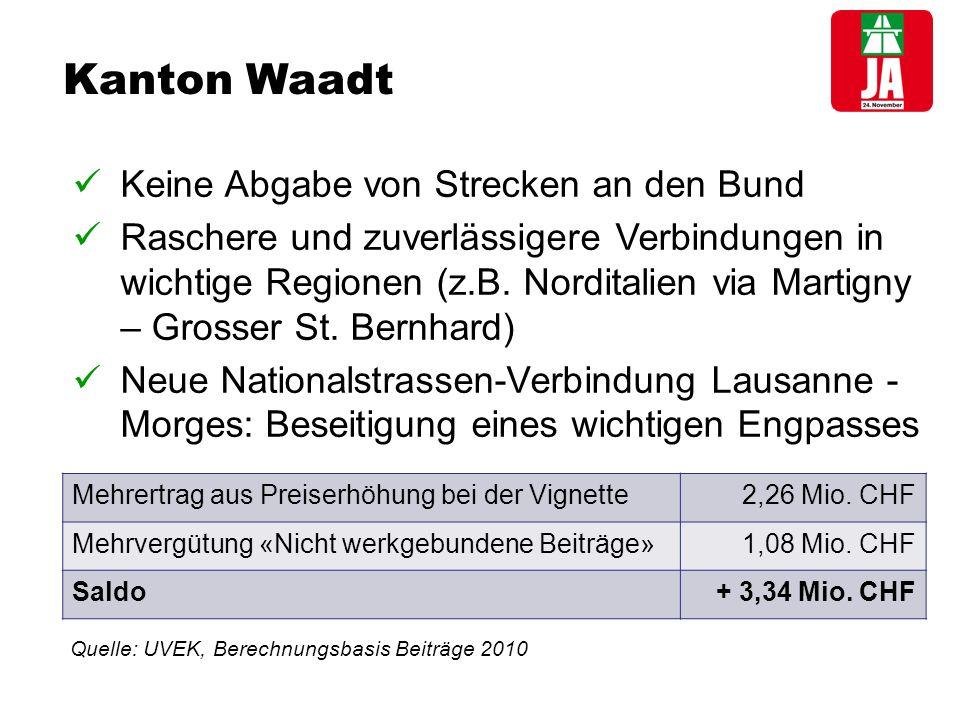 Kanton Waadt Keine Abgabe von Strecken an den Bund Raschere und zuverlässigere Verbindungen in wichtige Regionen (z.B.