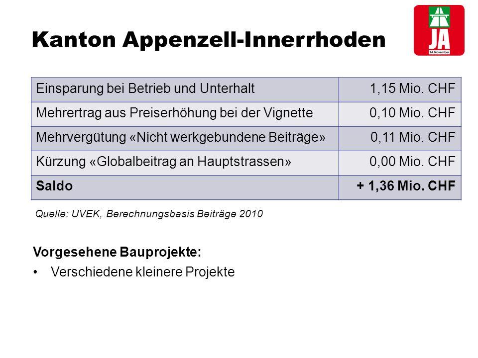 Kanton Thurgau Einsparung bei Betrieb und Unterhalt 4,57 Mio.