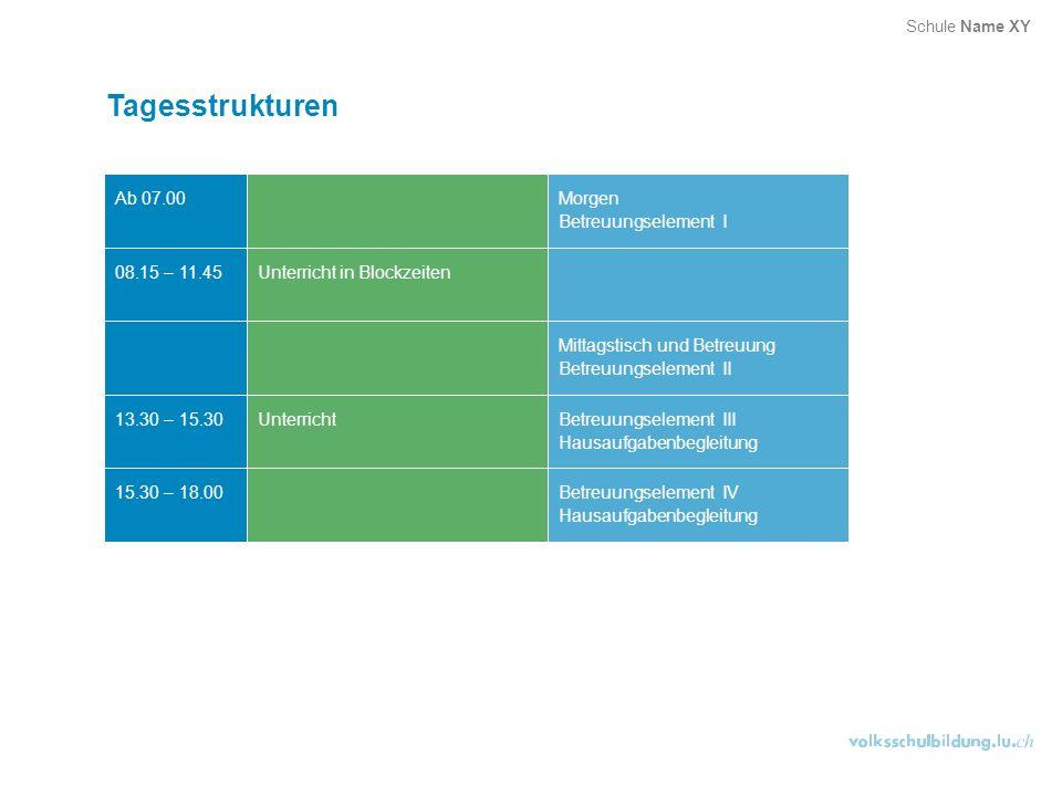 Tagesstrukturen Morgen Betreuungselement I Ab 07.00 08.15 – 11.45 13.30 – 15.30 15.30 – 18.00 Unterricht in Blockzeiten Unterricht Mittagstisch und Be