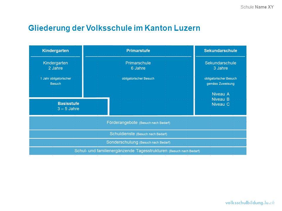 Gliederung der Volksschule im Kanton Luzern Schule Name XY