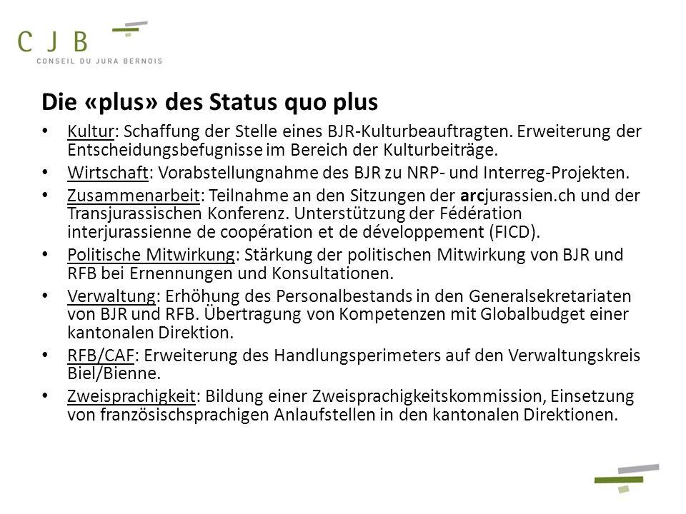 Die «plus» des Status quo plus Kultur: Schaffung der Stelle eines BJR-Kulturbeauftragten. Erweiterung der Entscheidungsbefugnisse im Bereich der Kultu