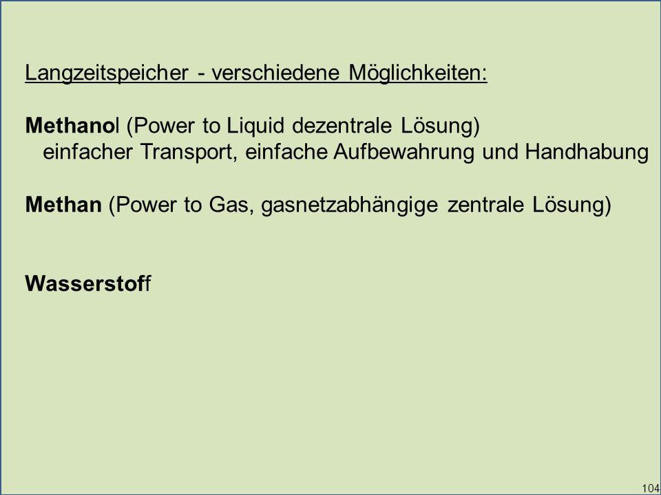 104 Langzeitspeicher - verschiedene Möglichkeiten: Methanol (Power to Liquid dezentrale Lösung) einfacher Transport, einfache Aufbewahrung und Handhabung Methan (Power to Gas, gasnetzabhängige zentrale Lösung) Wasserstoff