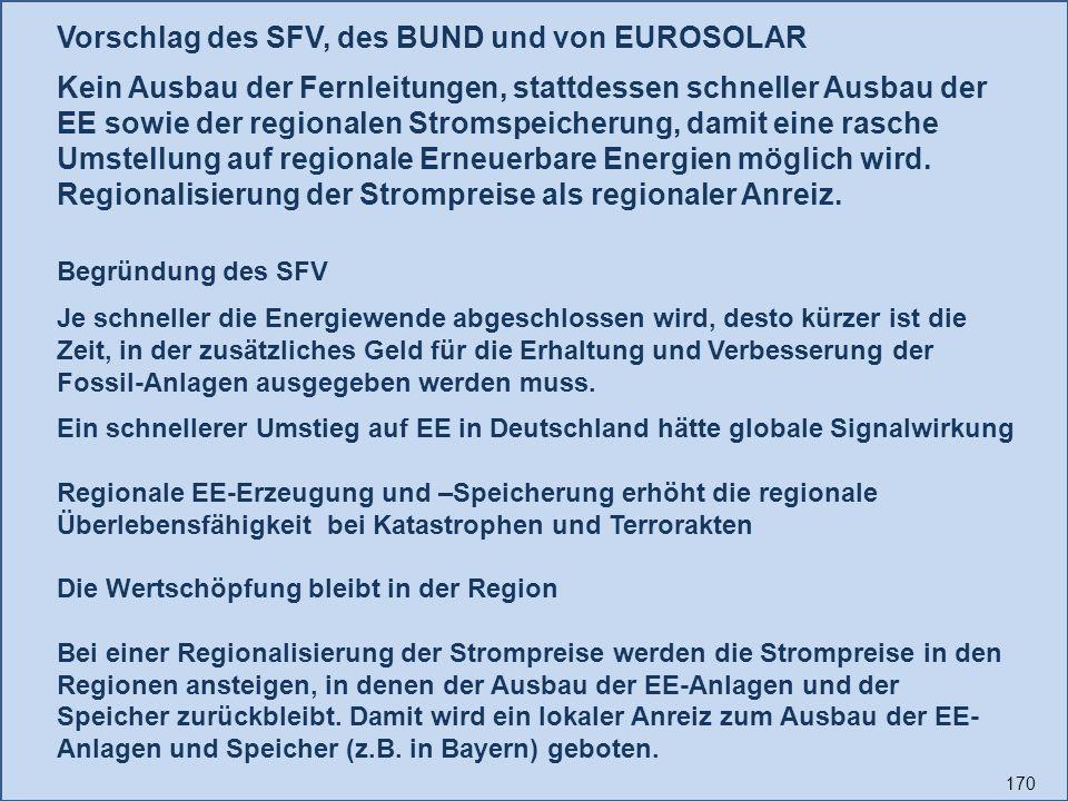 170 Begründung des SFV Je schneller die Energiewende abgeschlossen wird, desto kürzer ist die Zeit, in der zusätzliches Geld für die Erhaltung und Verbesserung der Fossil-Anlagen ausgegeben werden muss.