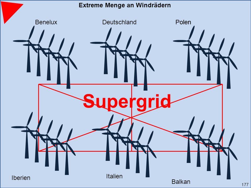 Iberien PolenBeneluxDeutschland Italien Balkan Polen Supergrid Extreme Menge an Windrädern 177