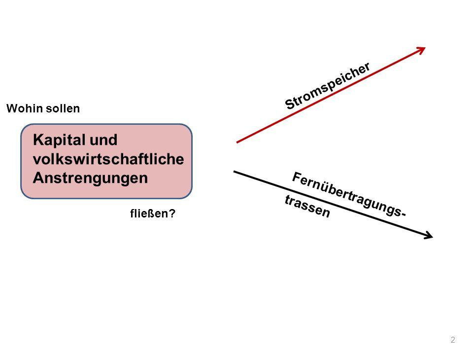 13 SFV lehnt Ausbau der Fernübertragungsleitungen ab Das norddeutsche Windpotential ist derzeit zwar viel besser ausgebaut als das süddeutsche, reicht bisher aber noch nicht einmal entfernt für Norddeutschland Norddeutschland kann nur bei Wind Windstrom liefern.