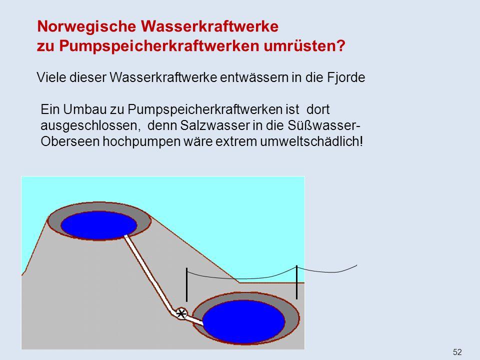 52 Viele dieser Wasserkraftwerke entwässern in die Fjorde Ein Umbau zu Pumpspeicherkraftwerken ist dort ausgeschlossen, denn Salzwasser in die Süßwasser- Oberseen hochpumpen wäre extrem umweltschädlich.