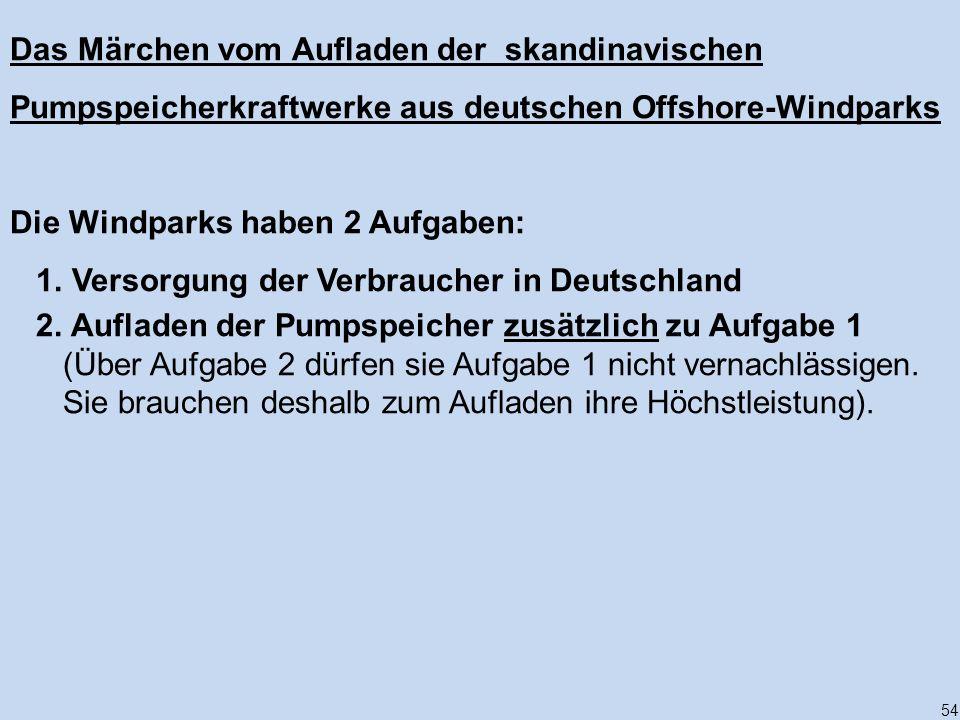 54 Das Märchen vom Aufladen der skandinavischen Pumpspeicherkraftwerke aus deutschen Offshore-Windparks Die Windparks haben 2 Aufgaben: 1.