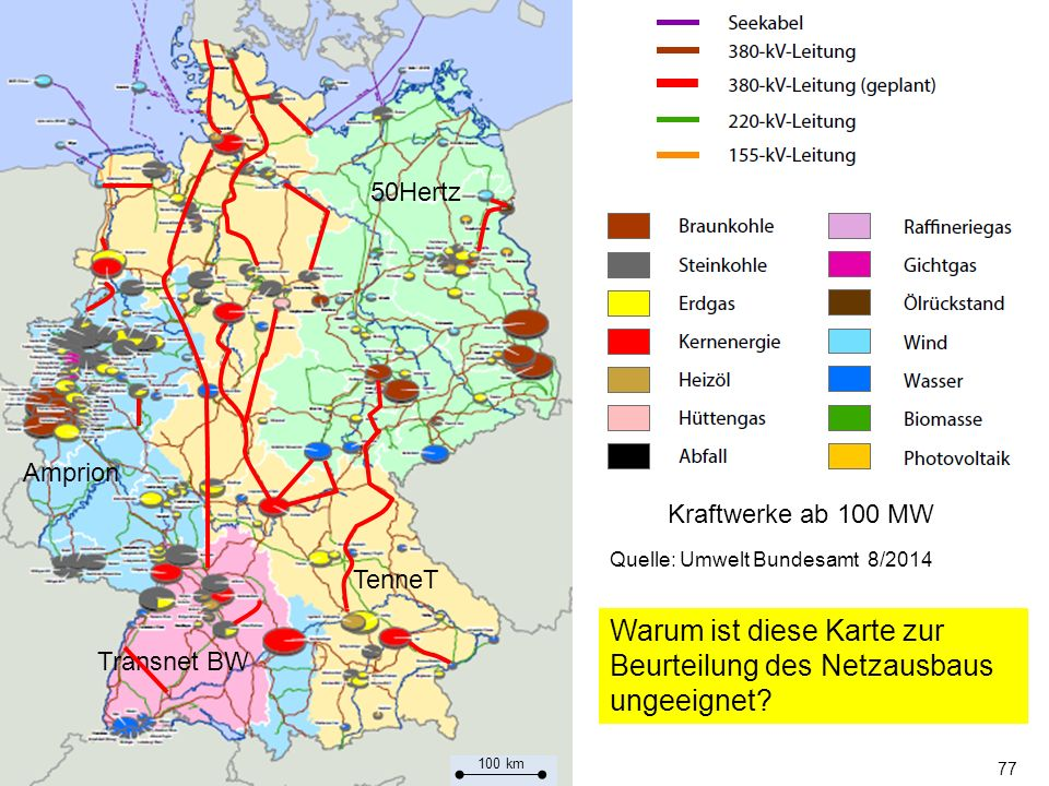 77 Transnet BW Amprion TenneT 50Hertz Quelle: Umwelt Bundesamt 8/2014 Kraftwerke ab 100 MW 100 km Warum ist diese Karte zur Beurteilung des Netzausbaus ungeeignet?