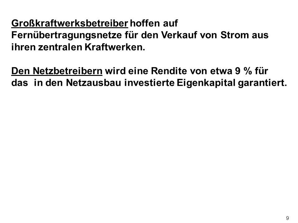 Nutzung des bayerischen Windpotentials gesetzlich erschwert (10 H-Regel) 10 H H Windräder dürfen nur dort errichtet werden, wo sie von jedem bewohnten Gebäude einen Abstand von mindestens10 x H haben 70 x