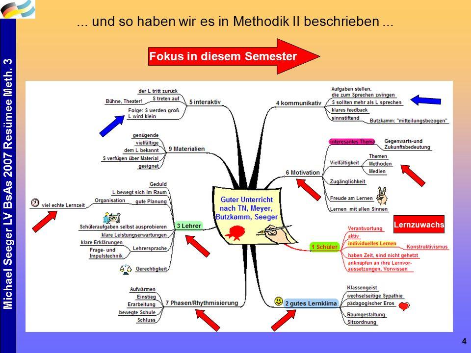 Michael Seeger LV BsAs 2007 Resümee Meth. 3 4... und so haben wir es in Methodik II beschrieben...