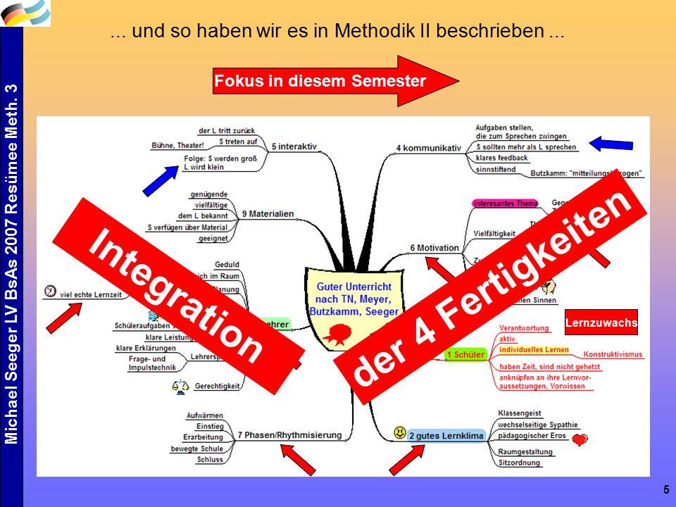 Michael Seeger LV BsAs 2007 Resümee Meth. 3 5... und so haben wir es in Methodik II beschrieben...