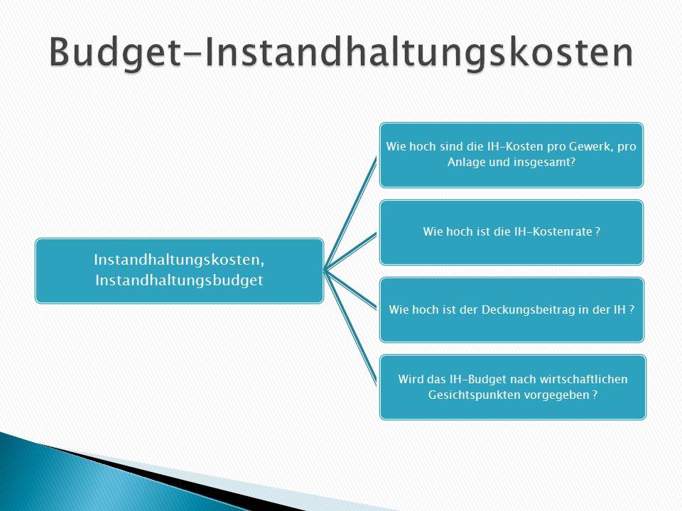 Instandhaltungskosten, Instandhaltungsbudget Wie hoch sind die IH-Kosten pro Gewerk, pro Anlage und insgesamt? Wie hoch ist die IH-Kostenrate ?Wie hoc