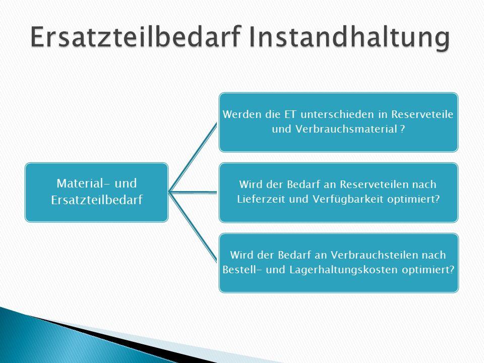 Material- und Ersatzteilbedarf Werden die ET unterschieden in Reserveteile und Verbrauchsmaterial ? Wird der Bedarf an Reserveteilen nach Lieferzeit u