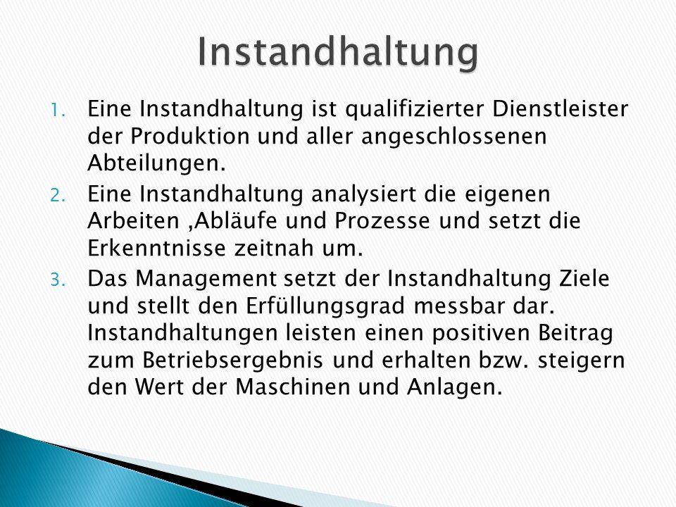 Instandhaltungs- management Instandhaltungstrategie Instandhaltungskonzept Analyse der MaschinendatenStrategie des Management Instandhaltungskosten, Instandhaltungsbudget Material- und Ersatzteilbedarf