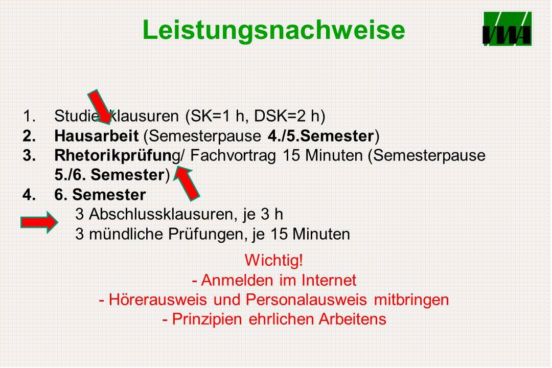 Leistungsnachweise 1.Studienklausuren (SK=1 h, DSK=2 h) 2.Hausarbeit (Semesterpause 4./5.Semester) 3.Rhetorikprüfung/ Fachvortrag 15 Minuten (Semesterpause 5./6.
