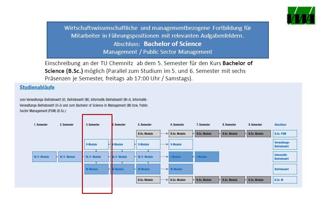Einschreibung an der TU Chemnitz ab dem 5.