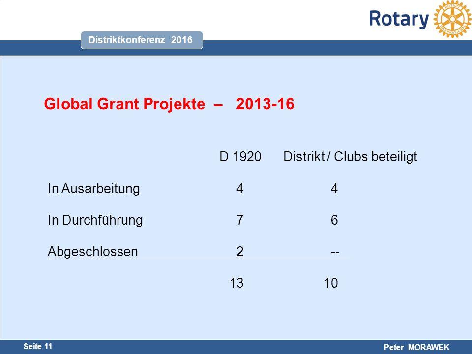 Harald Marschner Seite 11 Peter MORAWEK Distriktkonferenz 2016 Global Grant Projekte – 2013-16 D 1920 Distrikt / Clubs beteiligt In Ausarbeitung 44 In Durchführung 76 Abgeschlossen 2-- 13 10