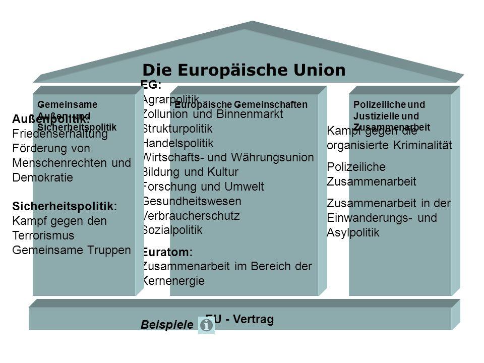 EU - Vertrag Die Europäische Union Europäische GemeinschaftenPolizeiliche und Justizielle und Zusammenarbeit Gemeinsame Außen- und Sicherheitspolitik Grundlegende Prinzipien: Subsidiarität Supranationalität Intergouvernementalismus