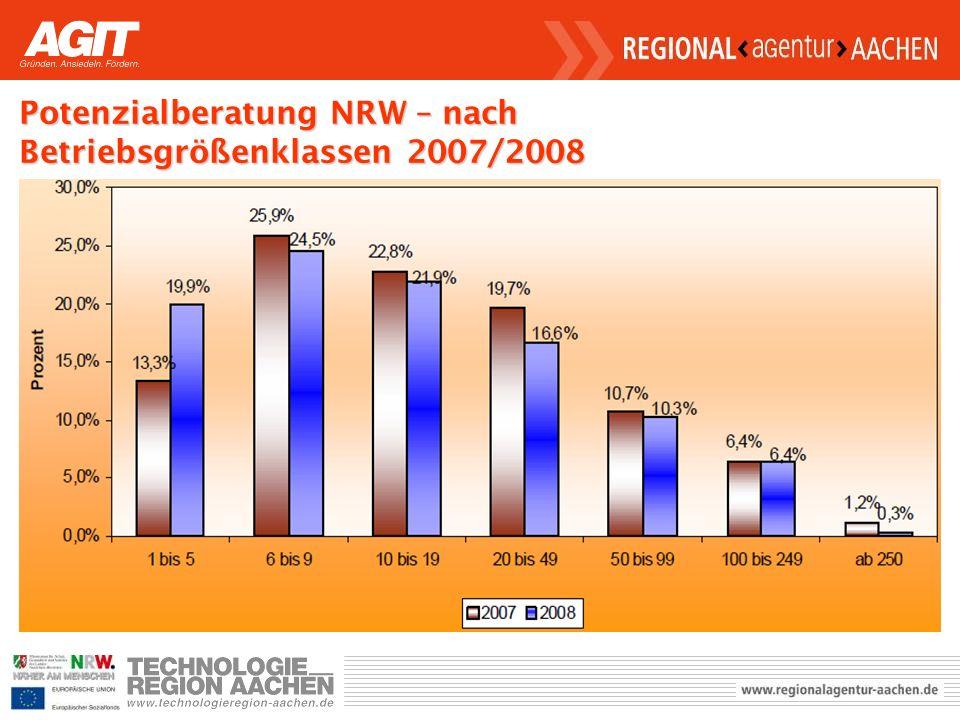 Potenzialberatung NRW – nach Betriebsgrößenklassen 2007/2008