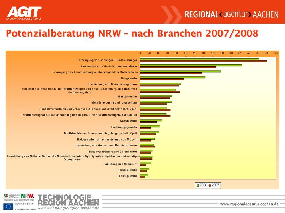 Potenzialberatung NRW – nach Branchen 2007/2008