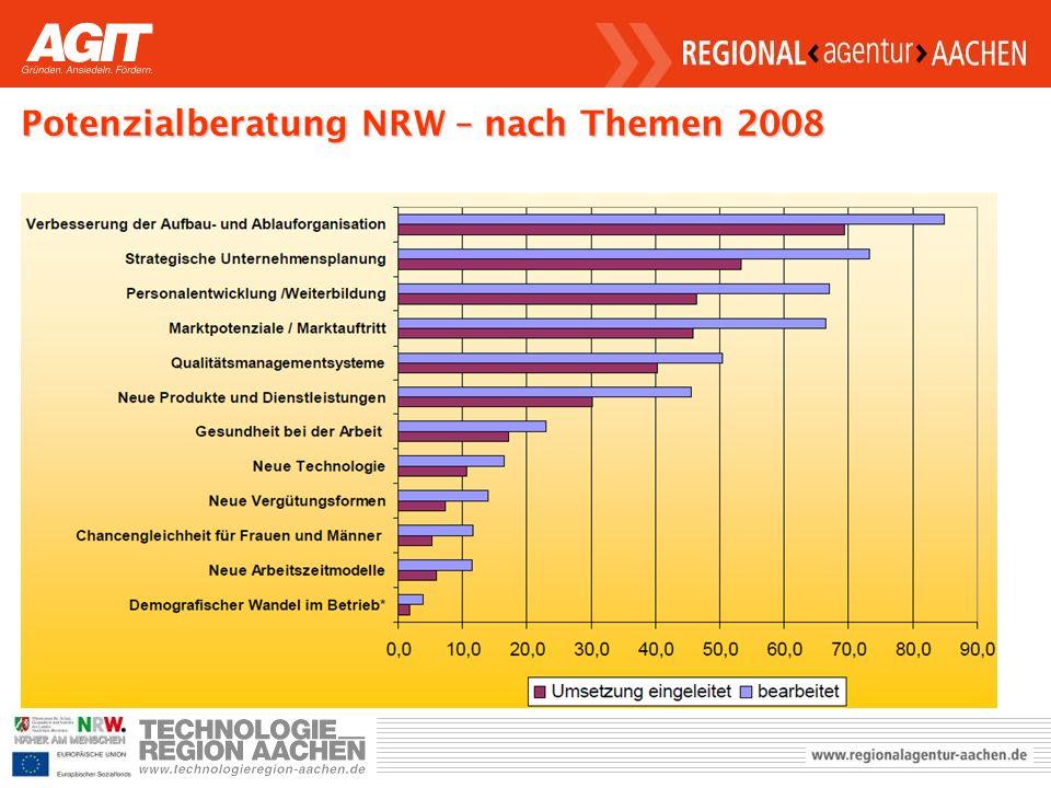 Potenzialberatung NRW – nach Themen 2008