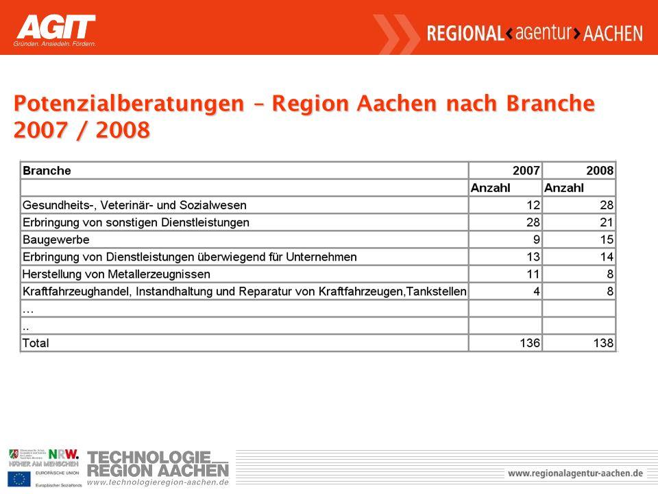 Potenzialberatungen – Region Aachen nach Branche 2007 / 2008