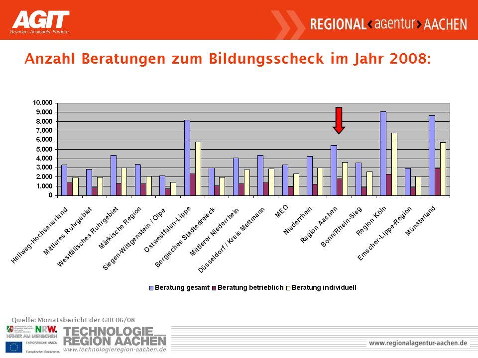 Anzahl Beratungen zum Bildungsscheck im Jahr 2008: Quelle: Monatsbericht der GIB 06/08