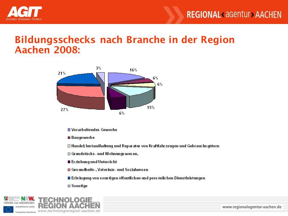 Bildungsschecks nach Branche in der Region Aachen 2008:
