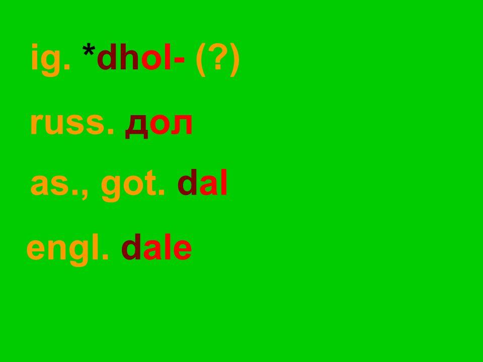 russ. дол as., got. dal engl. dale ig. *dhol- (?)