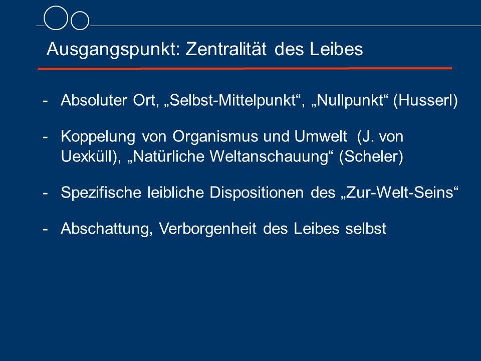 """Ausgangspunkt: Zentralität des Leibes -Absoluter Ort, """"Selbst-Mittelpunkt"""", """"Nullpunkt"""" (Husserl) -Koppelung von Organismus und Umwelt (J. von Uexküll"""