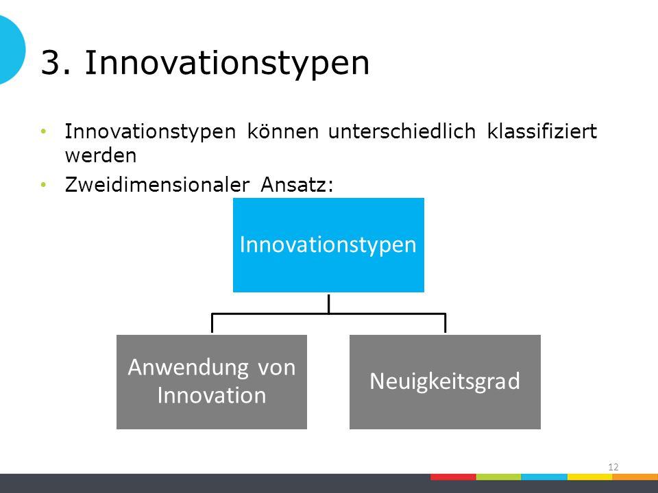 3. Innovationstypen Innovationstypen können unterschiedlich klassifiziert werden Zweidimensionaler Ansatz: Innovationstypen Anwendung von Innovation N