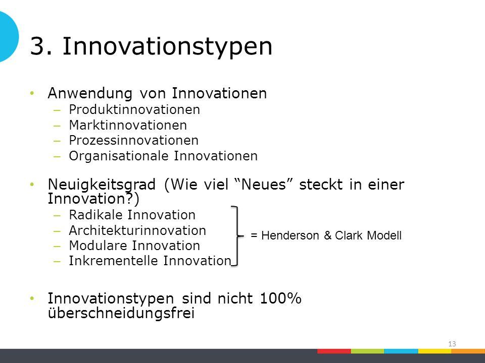 3. Innovationstypen Anwendung von Innovationen – Produktinnovationen – Marktinnovationen – Prozessinnovationen – Organisationale Innovationen Neuigkei