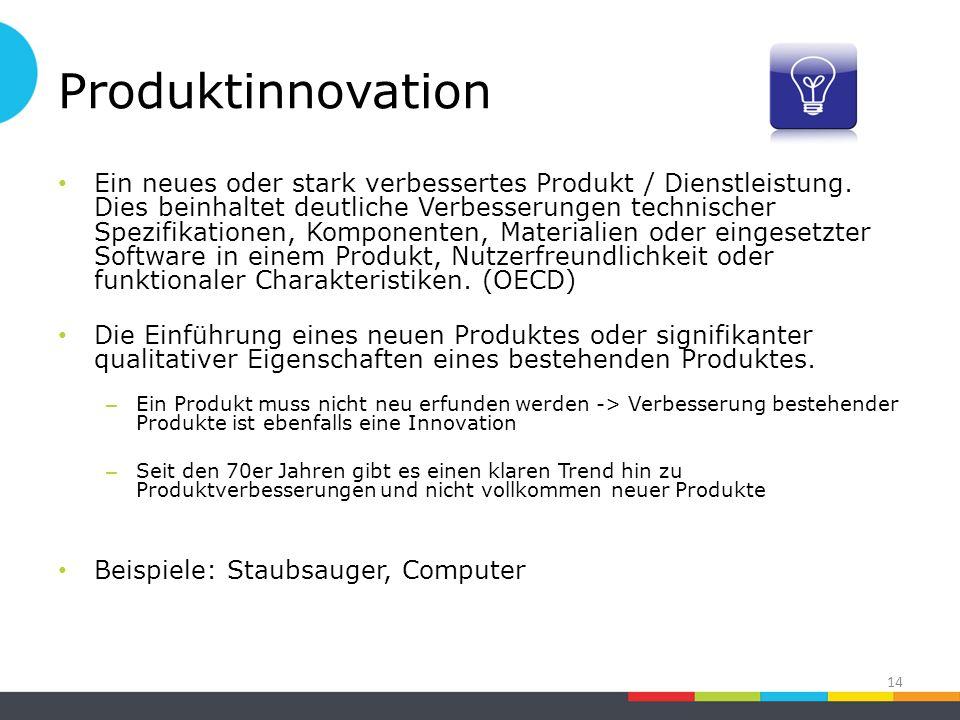 Produktinnovation Ein neues oder stark verbessertes Produkt / Dienstleistung.
