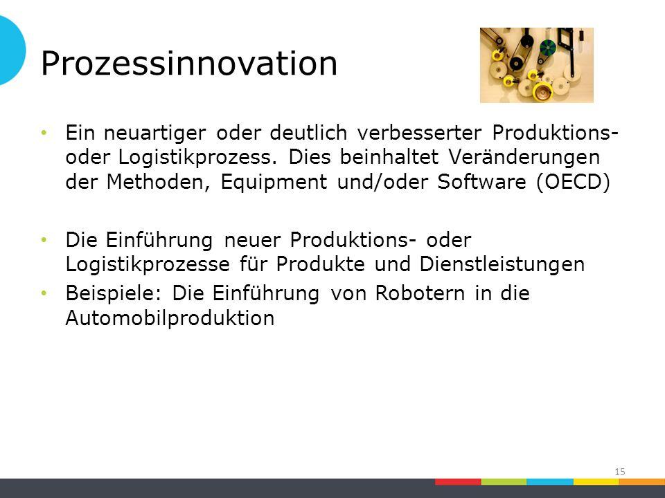 Prozessinnovation Ein neuartiger oder deutlich verbesserter Produktions- oder Logistikprozess.