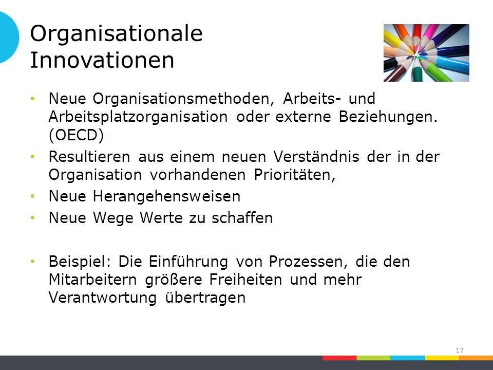 Organisationale Innovationen Neue Organisationsmethoden, Arbeits- und Arbeitsplatzorganisation oder externe Beziehungen.