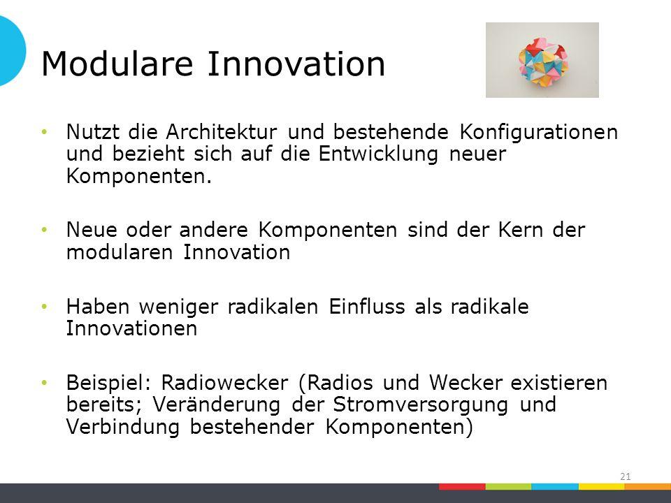 Modulare Innovation Nutzt die Architektur und bestehende Konfigurationen und bezieht sich auf die Entwicklung neuer Komponenten.