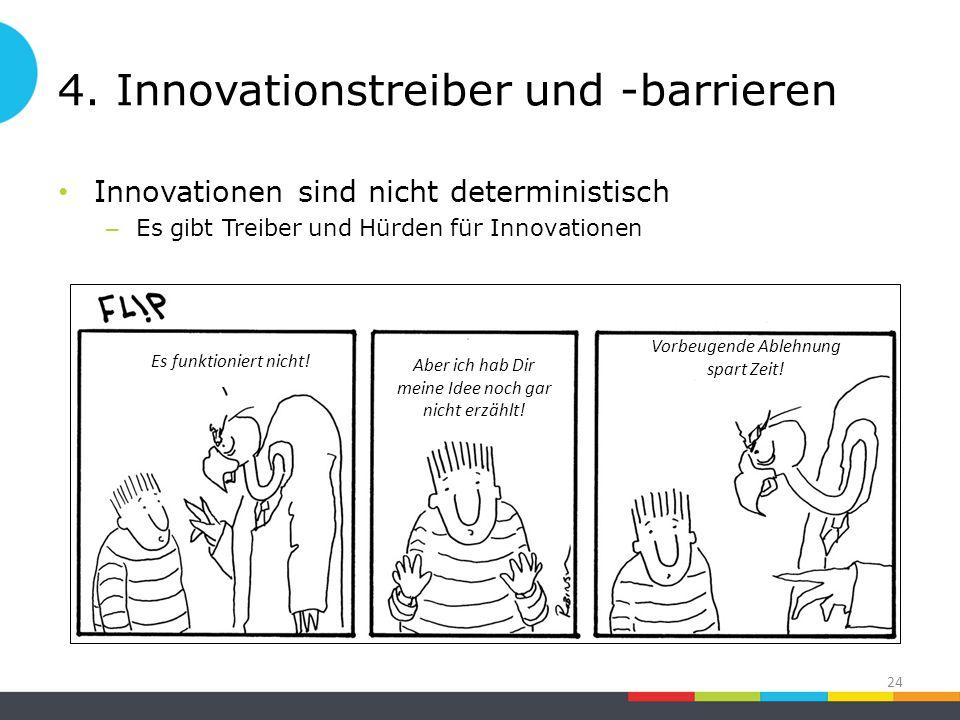 4. Innovationstreiber und -barrieren Innovationen sind nicht deterministisch – Es gibt Treiber und Hürden für Innovationen 24 Es funktioniert nicht! A
