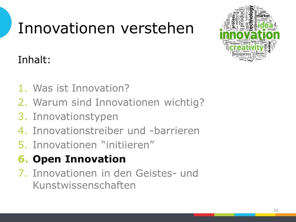 Innovationen verstehen Inhalt: 1.Was ist Innovation.