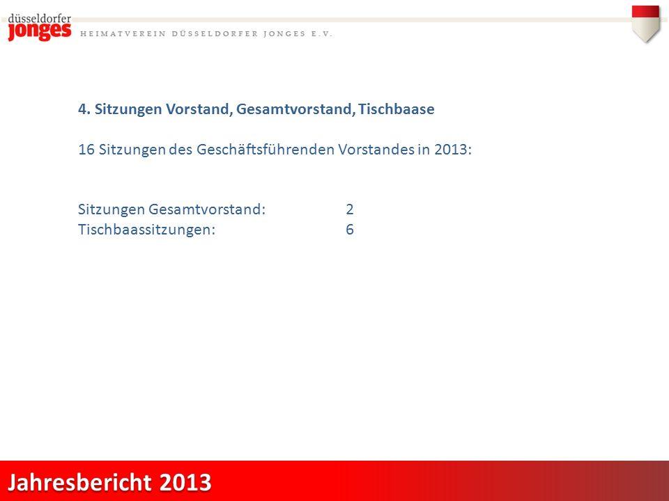 4. Sitzungen Vorstand, Gesamtvorstand, Tischbaase 16 Sitzungen des Geschäftsführenden Vorstandes in 2013: Sitzungen Gesamtvorstand: 2 Tischbaassitzung