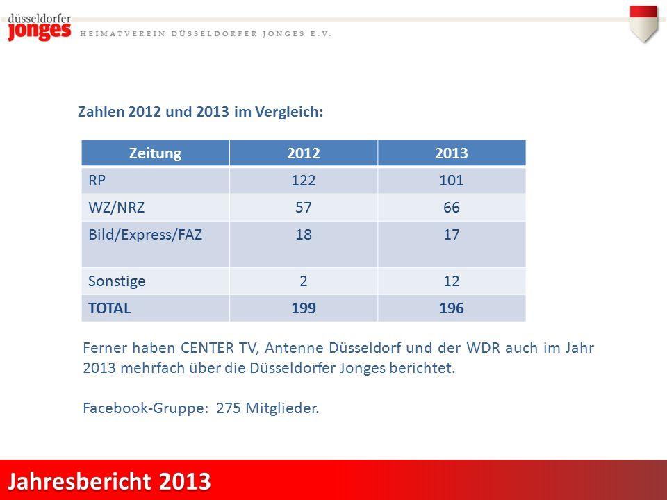 Zahlen 2012 und 2013 im Vergleich: Ferner haben CENTER TV, Antenne Düsseldorf und der WDR auch im Jahr 2013 mehrfach über die Düsseldorfer Jonges berichtet.