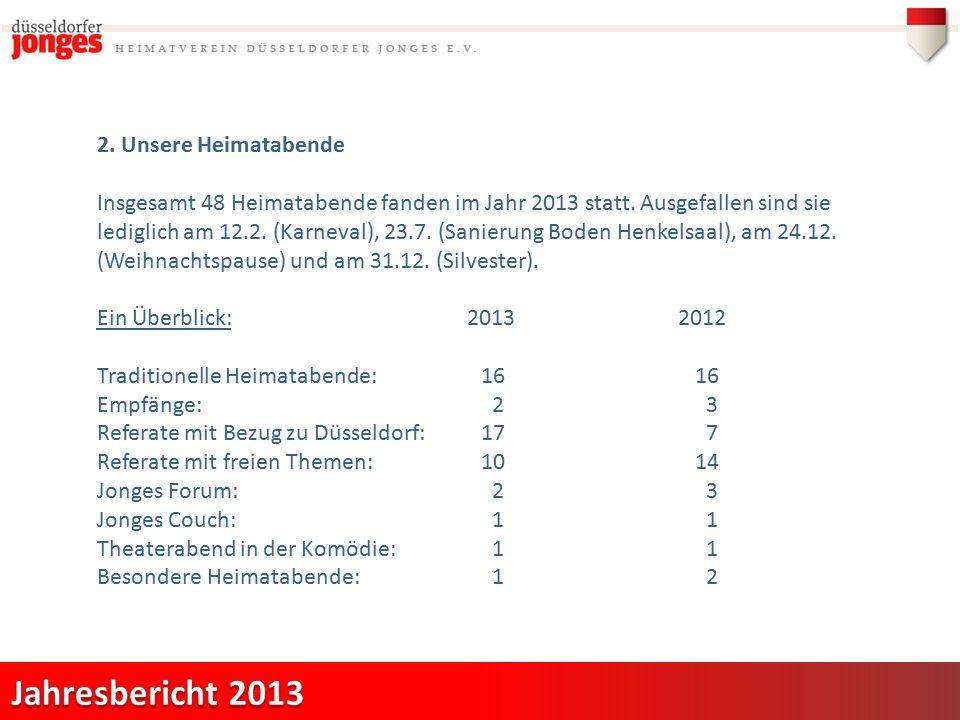 2. Unsere Heimatabende Insgesamt 48 Heimatabende fanden im Jahr 2013 statt.