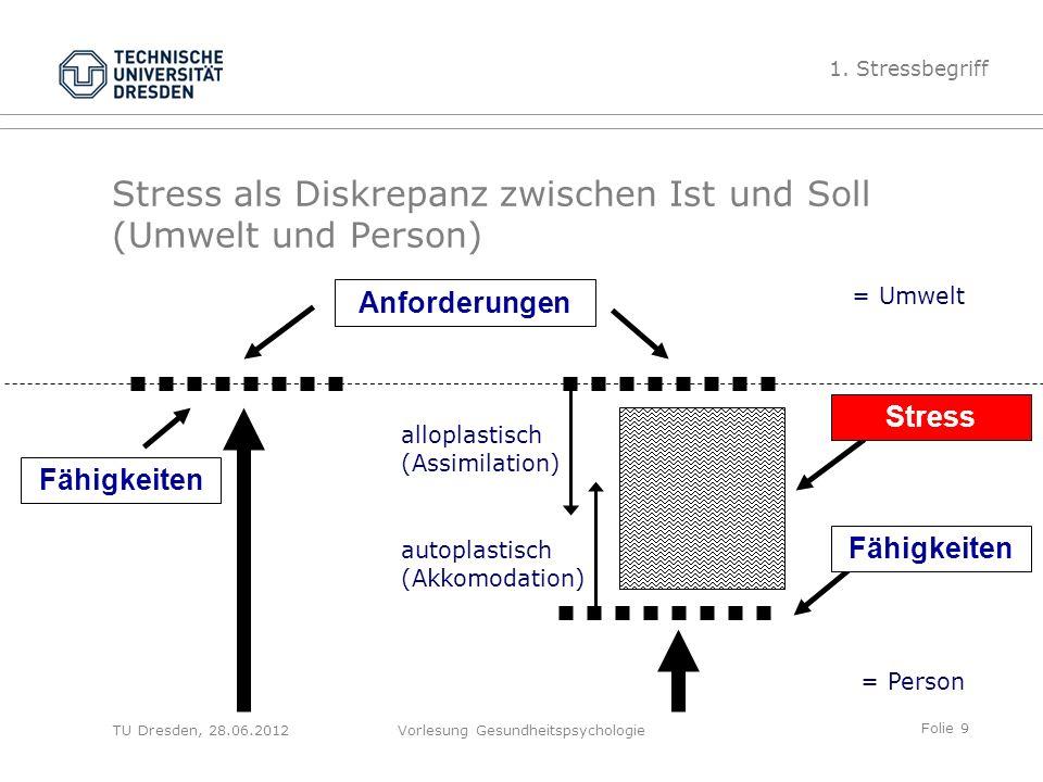 Folie 20 TU Dresden, 28.06.2012Vorlesung Gesundheitspsychologie Vulnerabilitäts-Stress-Modell (adaptiert Wittchen & Hoyer, 2006) Vulnerabilitäten Exposition Moderatoren Konsequenzen 2.
