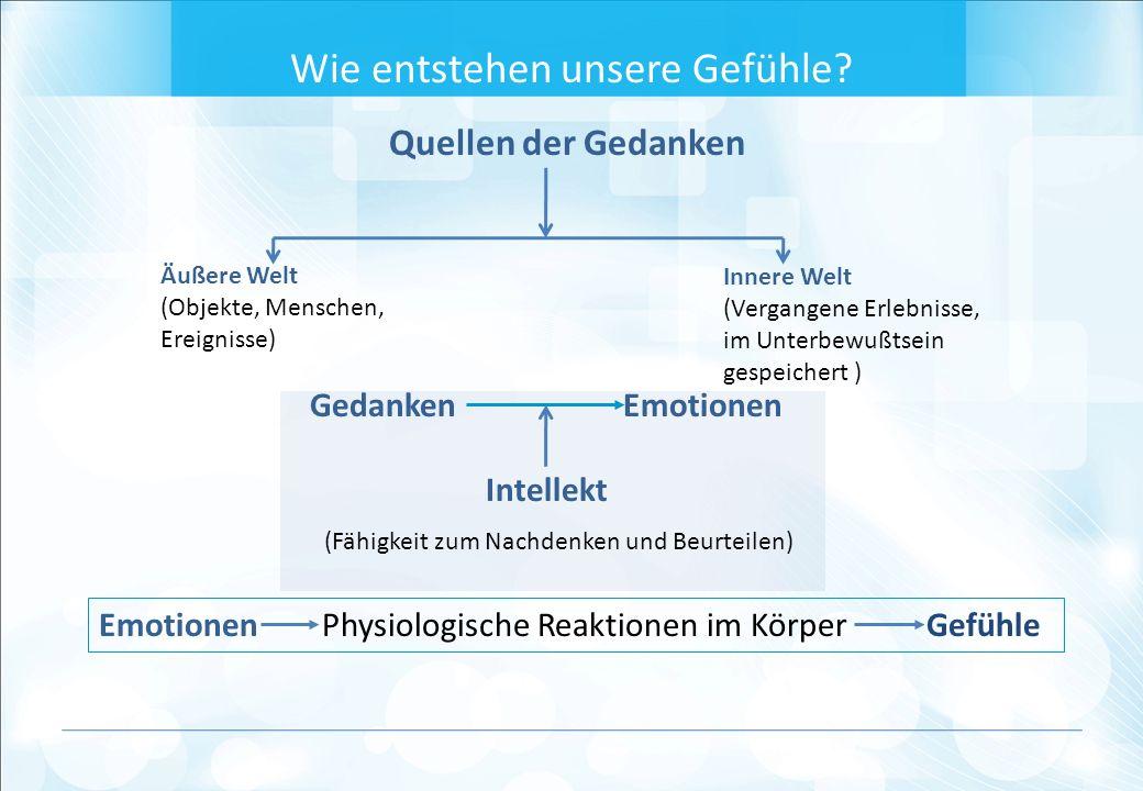 Gedanken Emotionen Intellekt Emotionen Physiologische Reaktionen im Körper Gefühle Wie entstehen unsere Gefühle.