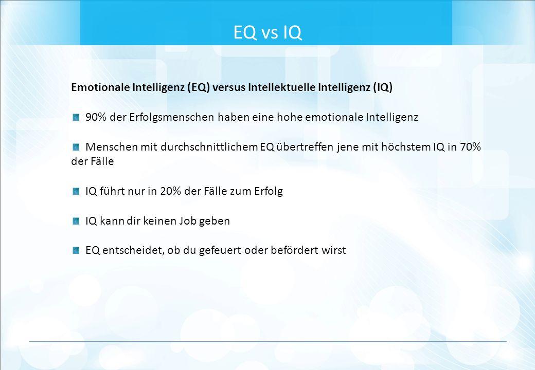 Emotionale Intelligenz (EQ) versus Intellektuelle Intelligenz (IQ) 90% der Erfolgsmenschen haben eine hohe emotionale Intelligenz Menschen mit durchschnittlichem EQ übertreffen jene mit höchstem IQ in 70% der Fälle IQ führt nur in 20% der Fälle zum Erfolg IQ kann dir keinen Job geben EQ entscheidet, ob du gefeuert oder befördert wirst EQ vs IQ