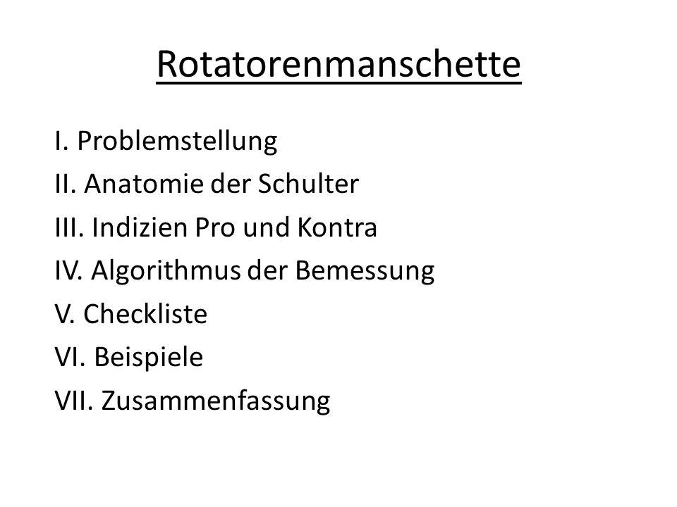 Rotatorenmanschette I. Problemstellung II. Anatomie der Schulter III.