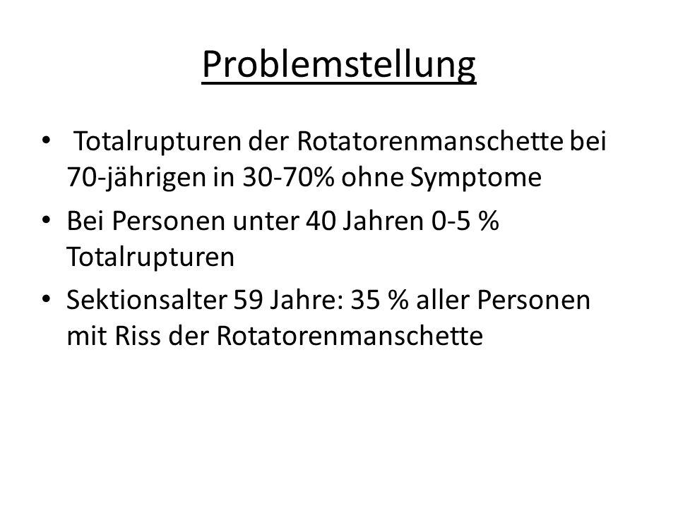 Problemstellung Totalrupturen der Rotatorenmanschette bei 70-jährigen in 30-70% ohne Symptome Bei Personen unter 40 Jahren 0-5 % Totalrupturen Sektionsalter 59 Jahre: 35 % aller Personen mit Riss der Rotatorenmanschette