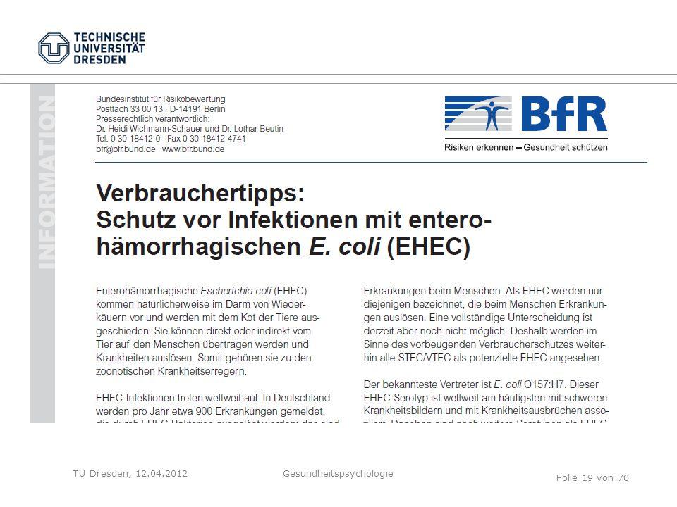 TU Dresden, 12.04.2012Gesundheitspsychologie Folie 19 von 70