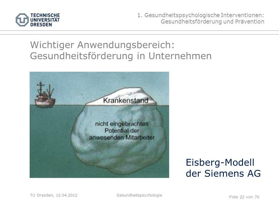 TU Dresden, 12.04.2012 Wichtiger Anwendungsbereich: Gesundheitsförderung in Unternehmen Eisberg-Modell der Siemens AG 1.